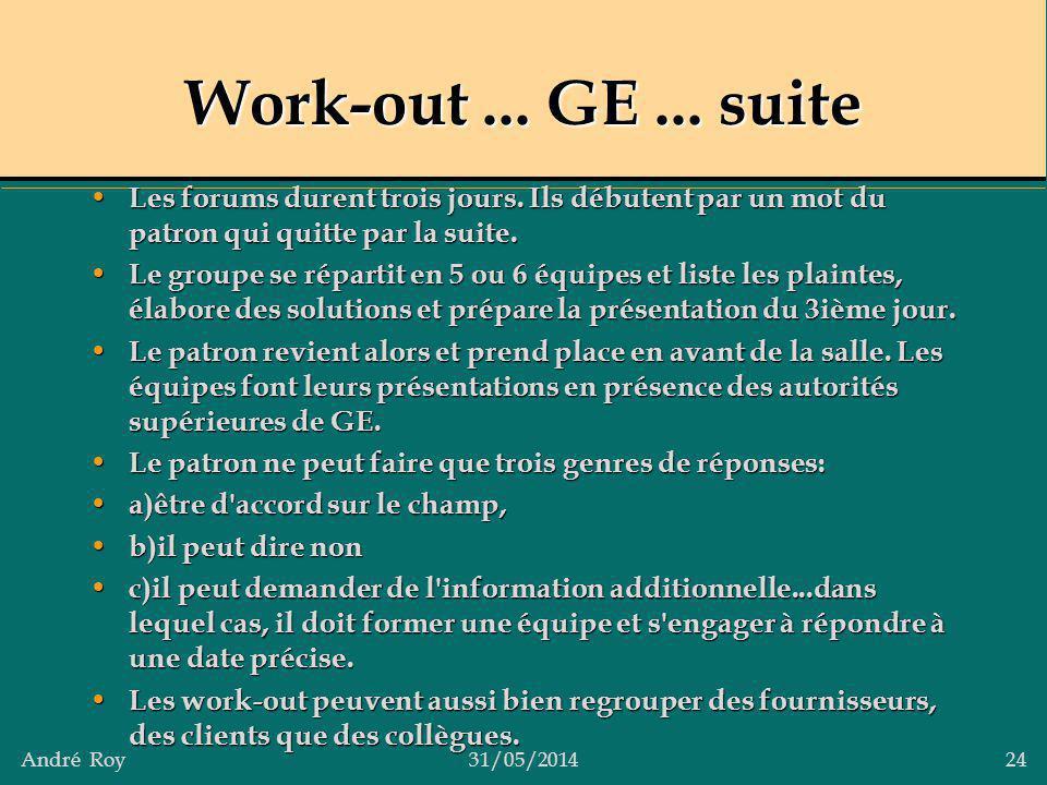 André Roy31/05/2014 24 Work-out... GE... suite Les forums durent trois jours. Ils débutent par un mot du patron qui quitte par la suite. Les forums du