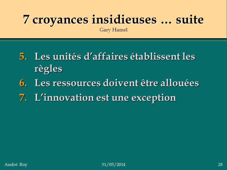 André Roy31/05/2014 28 7 croyances insidieuses … suite 7 croyances insidieuses … suite Gary Hamel 5.Les unités daffaires établissent les règles 6.Les