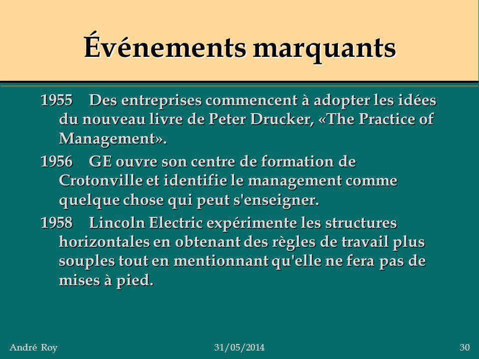 André Roy31/05/2014 30 Événements marquants 1955 Des entreprises commencent à adopter les idées du nouveau livre de Peter Drucker, «The Practice of Ma