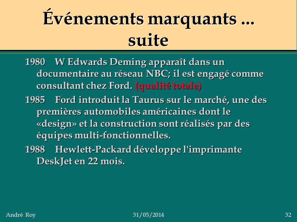André Roy31/05/2014 32 Événements marquants... suite 1980W Edwards Deming apparaît dans un documentaire au réseau NBC; il est engagé comme consultant