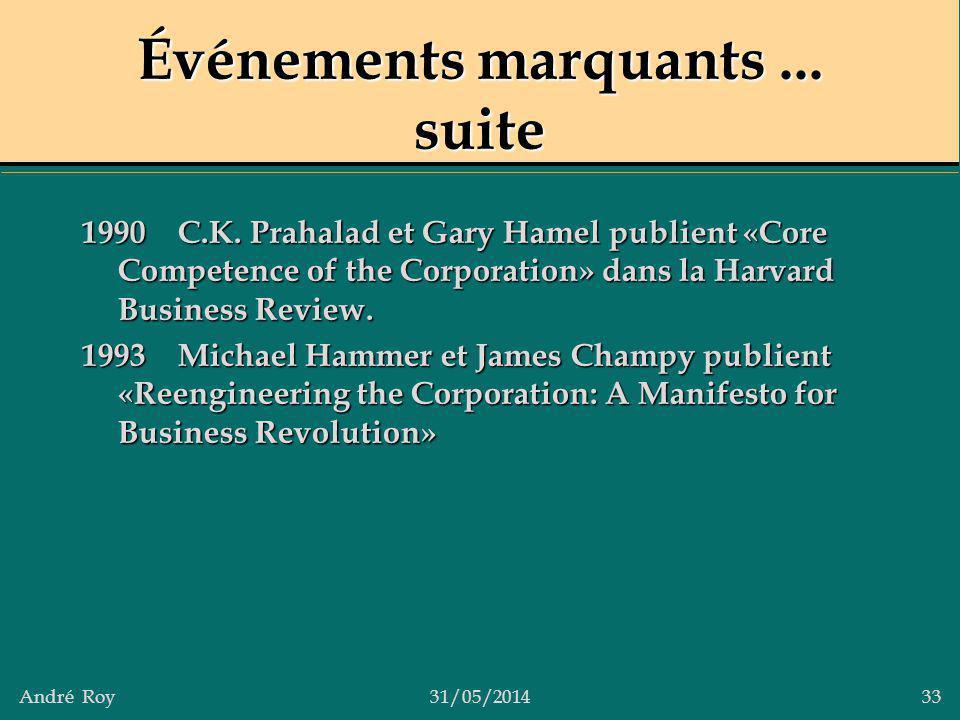 André Roy31/05/2014 33 Événements marquants... suite 1990C.K. Prahalad et Gary Hamel publient «Core Competence of the Corporation» dans la Harvard Bus
