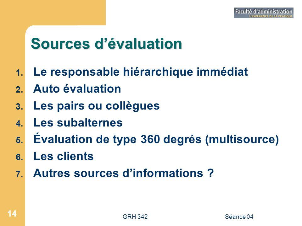 GRH 342Séance 04 14 Sources dévaluation 1. Le responsable hiérarchique immédiat 2. Auto évaluation 3. Les pairs ou collègues 4. Les subalternes 5. Éva