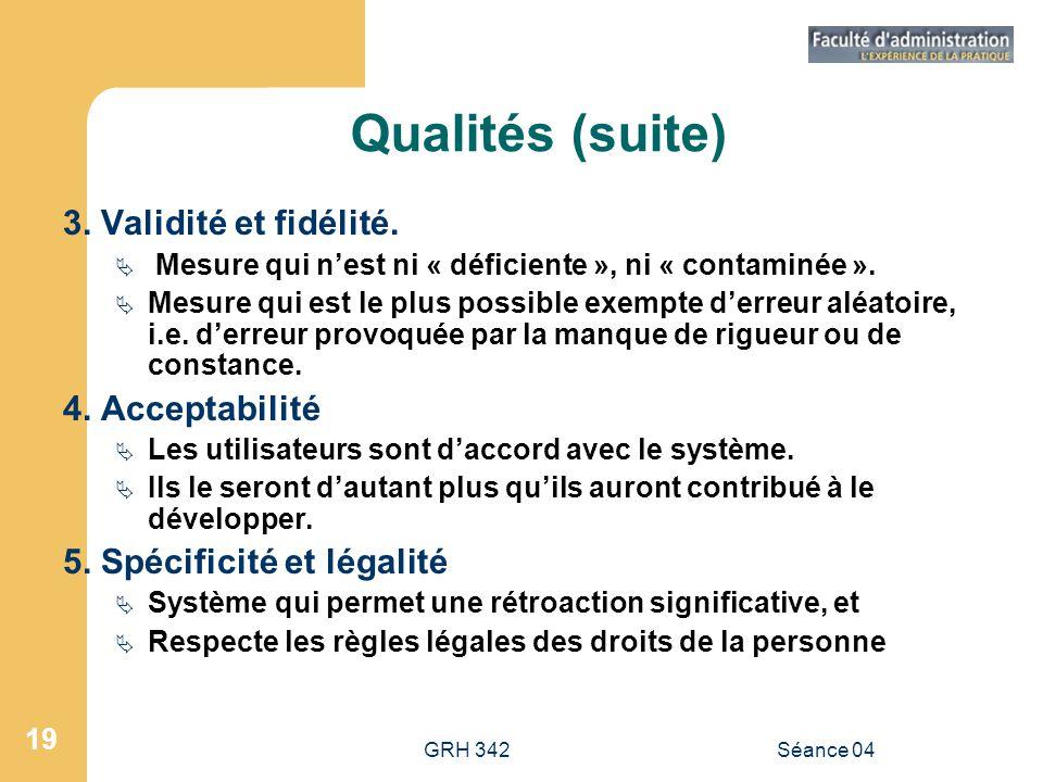 GRH 342Séance 04 19 Qualités (suite) 3. Validité et fidélité. Mesure qui nest ni « déficiente », ni « contaminée ». Mesure qui est le plus possible ex
