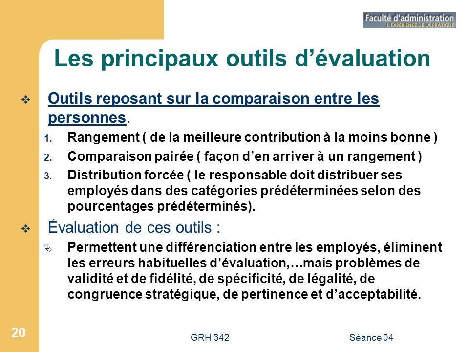 GRH 342Séance 04 20 Les principaux outils dévaluation Outils reposant sur la comparaison entre les personnes. 1. Rangement ( de la meilleure contribut