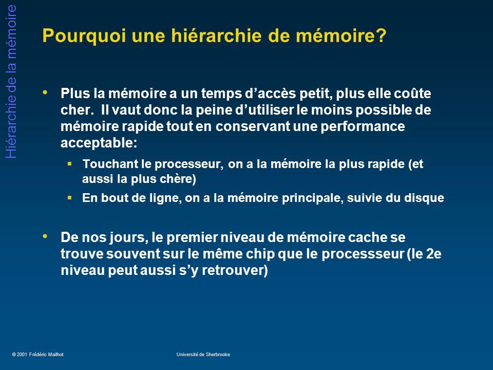 © 2001 Frédéric MailhotUniversité de Sherbrooke Hiérarchie de la mémoire Pourquoi une hiérarchie de mémoire? Plus la mémoire a un temps daccès petit,