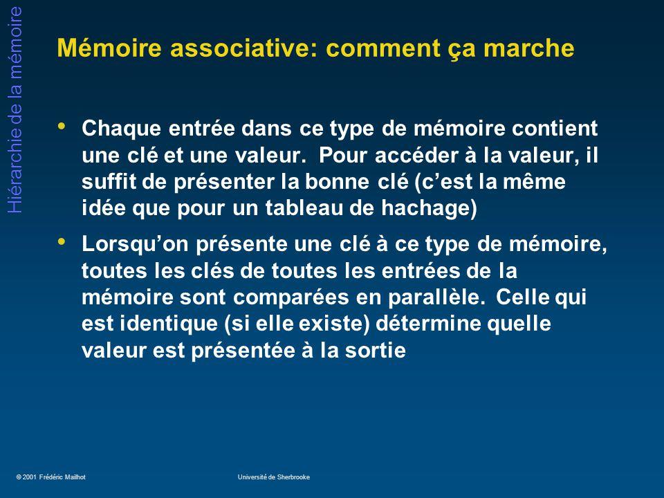 © 2001 Frédéric MailhotUniversité de Sherbrooke Hiérarchie de la mémoire Mémoire associative: comment ça marche Chaque entrée dans ce type de mémoire