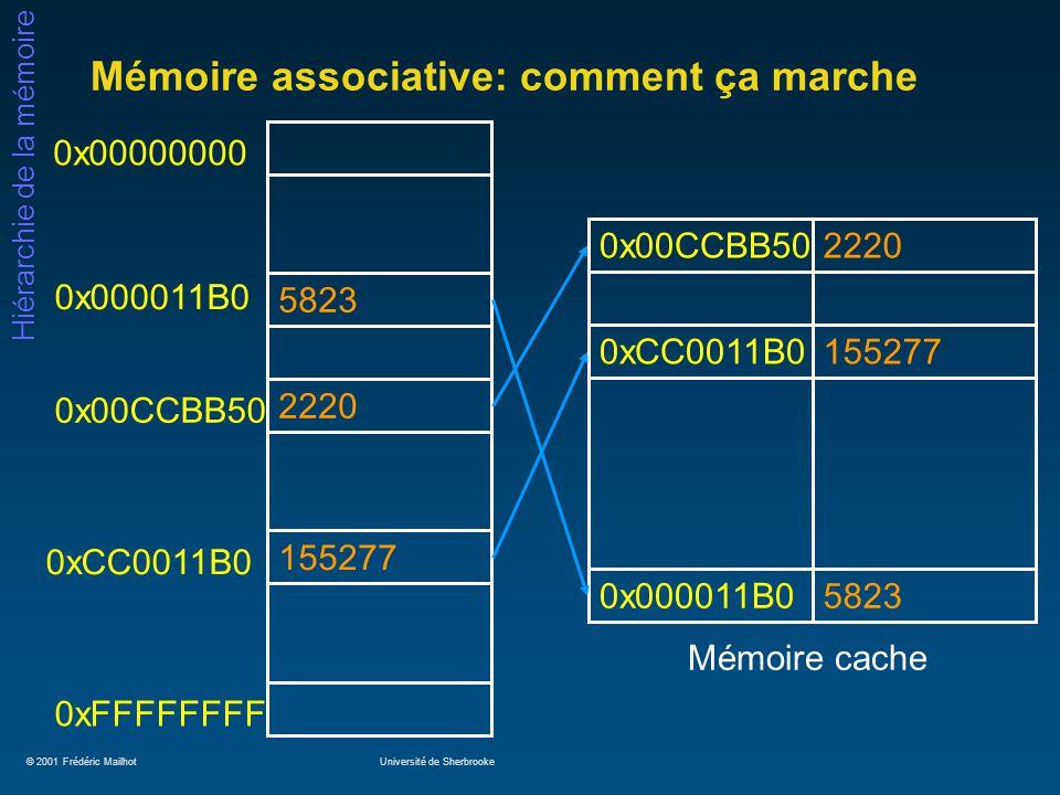 © 2001 Frédéric MailhotUniversité de Sherbrooke Hiérarchie de la mémoire Mémoire associative: comment ça marche 0x00CCBB502220 0xCC0011B0155277 0x0000