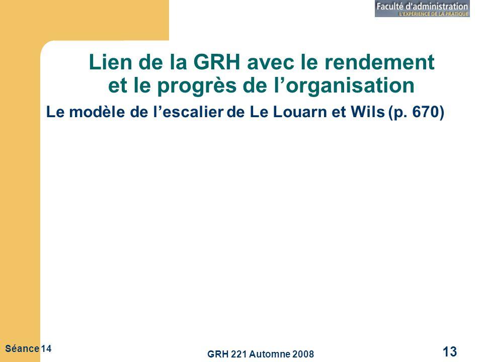 GRH 221 Automne 2008 13 Séance 14 Lien de la GRH avec le rendement et le progrès de lorganisation Le modèle de lescalier de Le Louarn et Wils (p. 670)