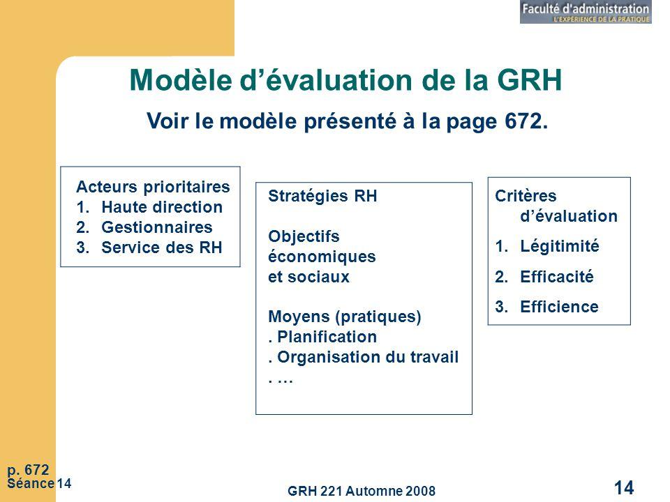 GRH 221 Automne 2008 14 Séance 14 Modèle dévaluation de la GRH p. 672 Voir le modèle présenté à la page 672. Acteurs prioritaires 1.Haute direction 2.