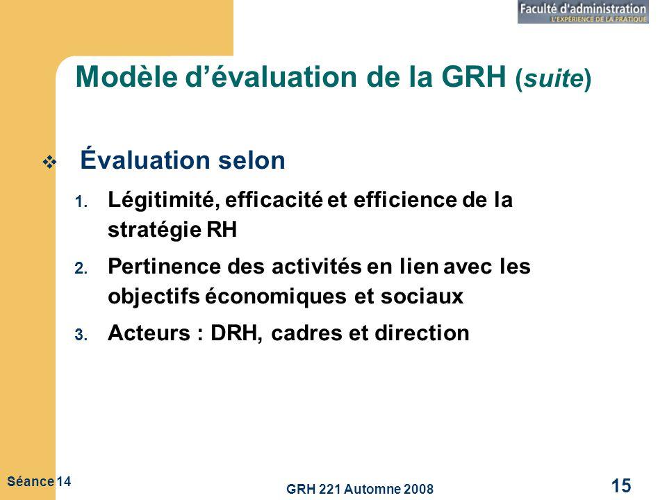 GRH 221 Automne 2008 15 Séance 14 Modèle dévaluation de la GRH (suite) Évaluation selon 1. Légitimité, efficacité et efficience de la stratégie RH 2.