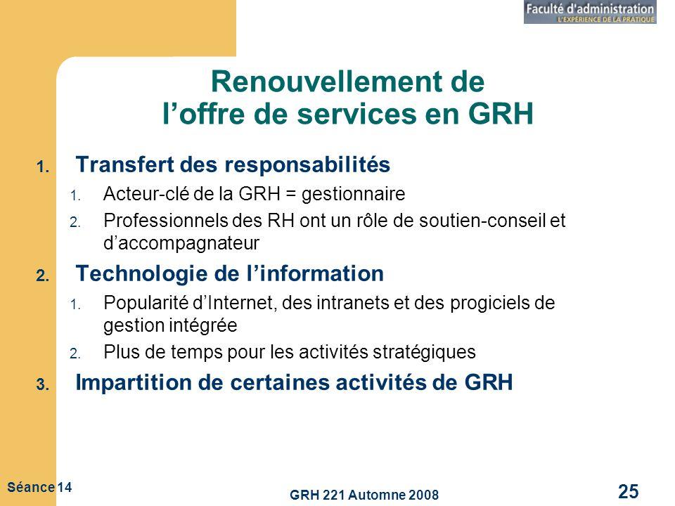 GRH 221 Automne 2008 25 Séance 14 Renouvellement de loffre de services en GRH 1. Transfert des responsabilités 1. Acteur-clé de la GRH = gestionnaire