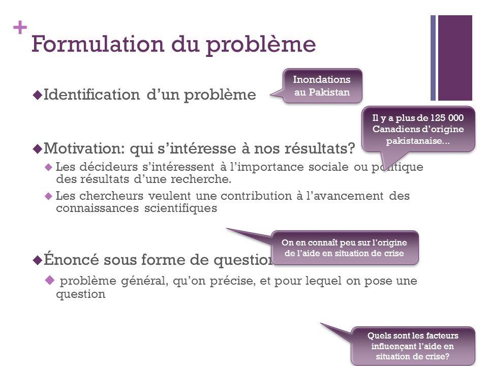 + Formulation du problème Identification dun problème Motivation: qui sintéresse à nos résultats.