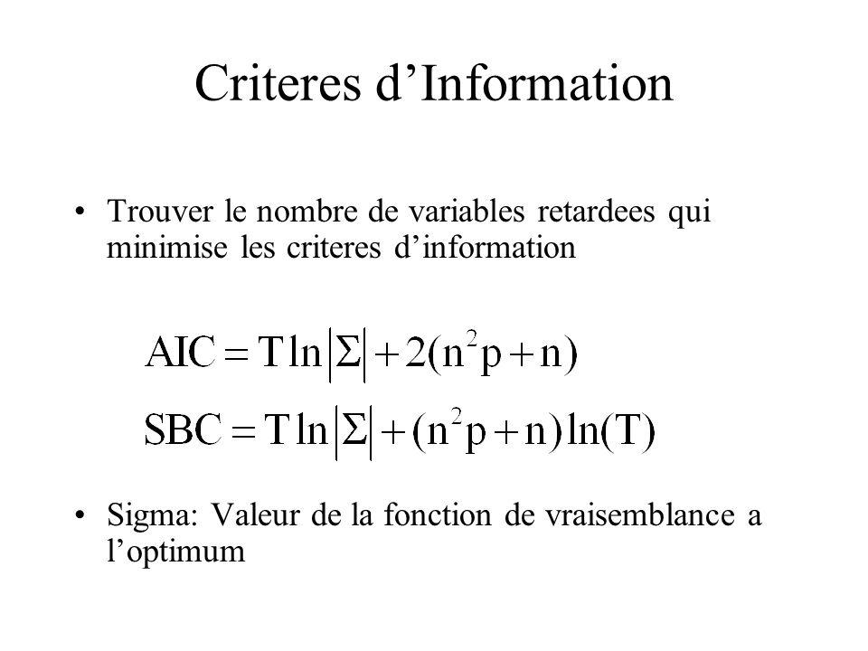 Criteres dInformation Trouver le nombre de variables retardees qui minimise les criteres dinformation Sigma: Valeur de la fonction de vraisemblance a