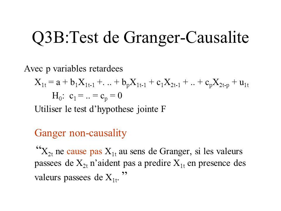 Q3B:Test de Granger-Causalite Avec p variables retardees X 1t = a + b 1 X 1t-1 +... + b p X 1t-1 + c 1 X 2t-1 +.. + c p X 2t-p + u 1t H 0 : c 1 =.. =
