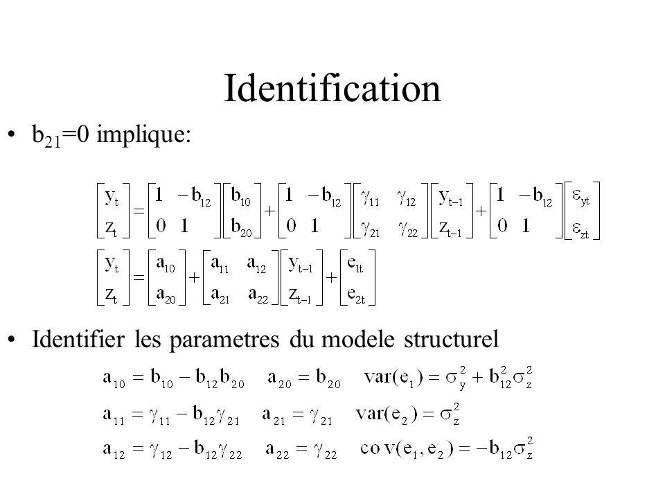 Identification b 21 =0 implique: Identifier les parametres du modele structurel