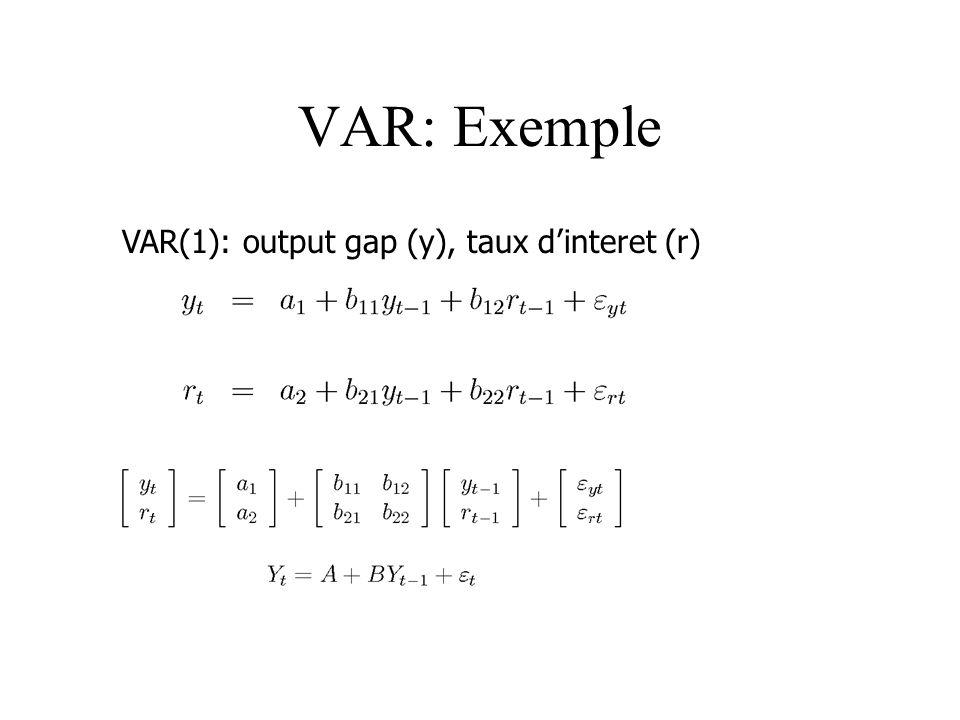 VAR: Exemple VAR(1): output gap (y), taux dinteret (r)