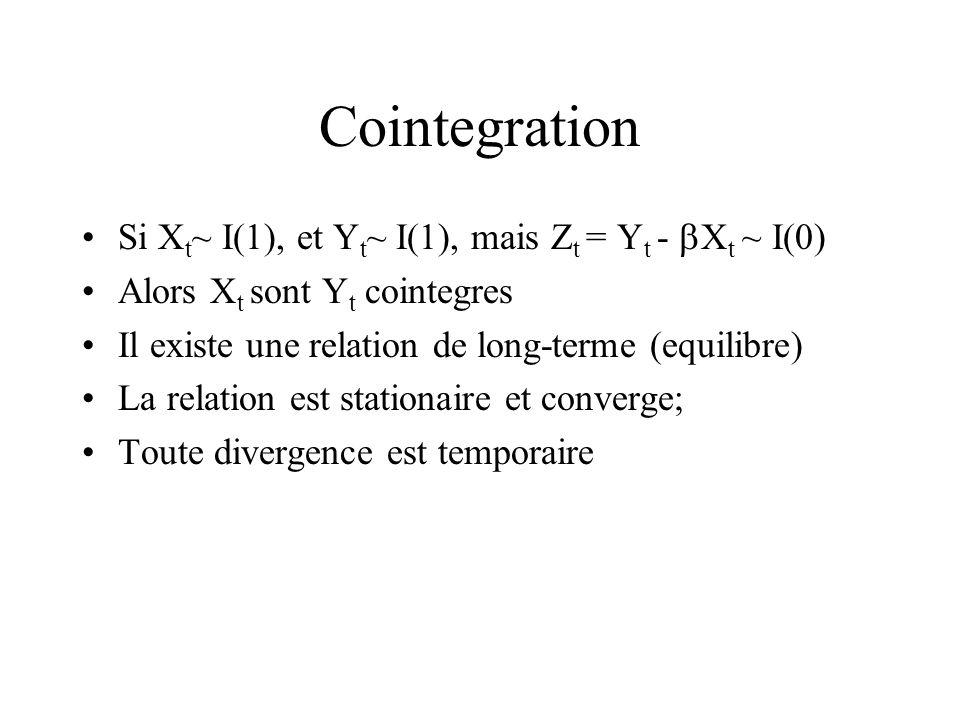 Cointegration Si X t ~ I(1), et Y t ~ I(1), mais Z t = Y t - X t ~ I(0) Alors X t sont Y t cointegres Il existe une relation de long-terme (equilibre) La relation est stationaire et converge; Toute divergence est temporaire