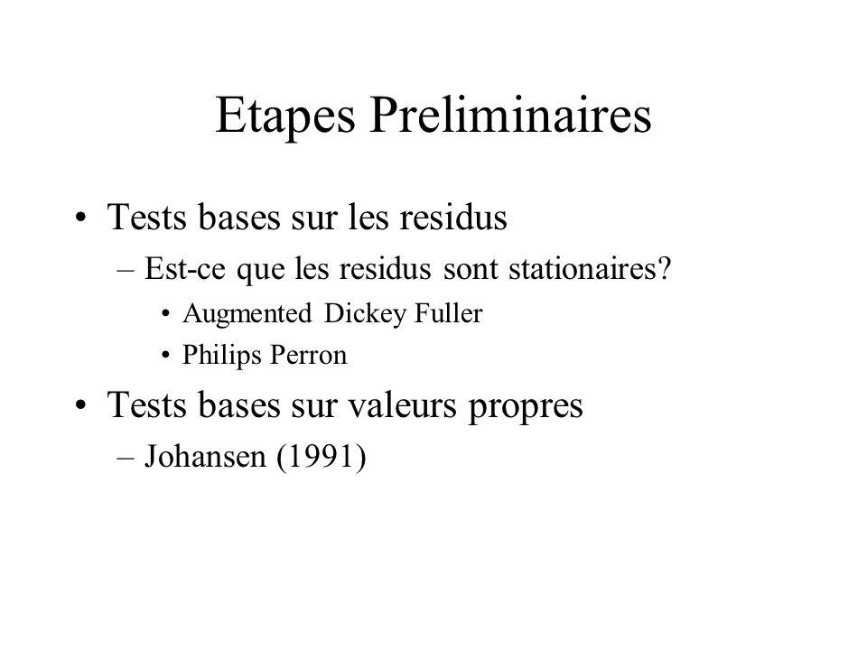 Etapes Preliminaires Tests bases sur les residus –Est-ce que les residus sont stationaires? Augmented Dickey Fuller Philips Perron Tests bases sur val