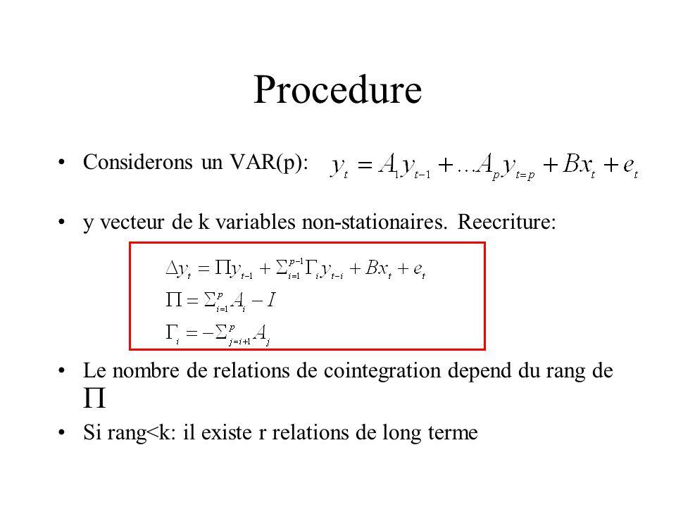 Procedure Considerons un VAR(p): y vecteur de k variables non-stationaires. Reecriture: Le nombre de relations de cointegration depend du rang de Si r