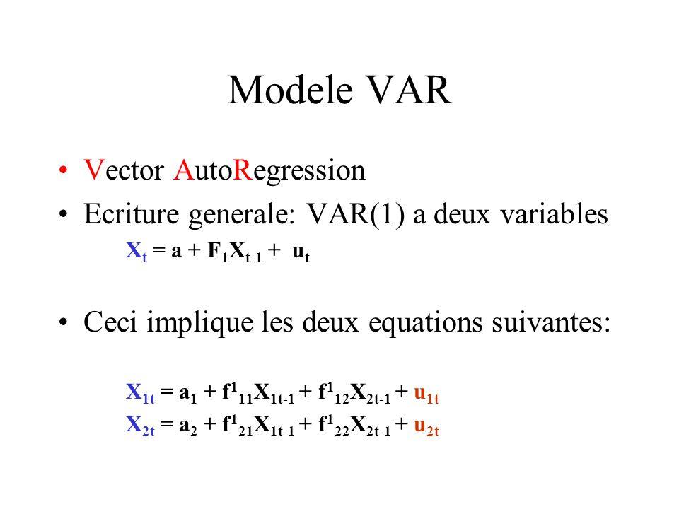 Modele VAR Vector AutoRegression Ecriture generale: VAR(1) a deux variables X t = a + F 1 X t-1 + u t Ceci implique les deux equations suivantes: X 1t = a 1 + f 1 11 X 1t-1 + f 1 12 X 2t-1 + u 1t X 2t = a 2 + f 1 21 X 1t-1 + f 1 22 X 2t-1 + u 2t