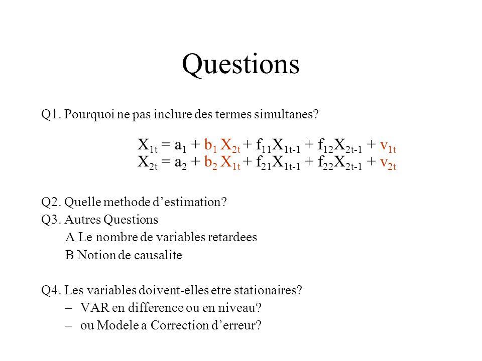 Deux Types de Reponse dX t+s /d t = S dX t+s /dx jt = [dX t+s /d t ][d t / dx jt ] = S a j a j = jieme colonne de A