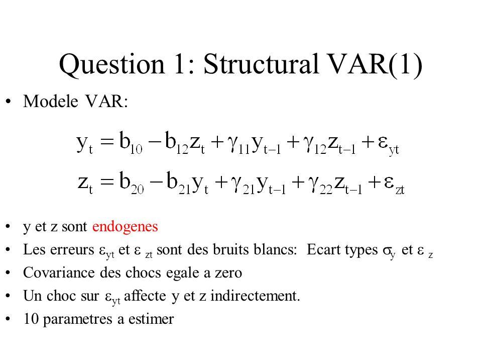 Question 1: Structural VAR(1) Modele VAR: y et z sont endogenes Les erreurs yt et zt sont des bruits blancs: Ecart types y et z Covariance des chocs egale a zero Un choc sur yt affecte y et z indirectement.
