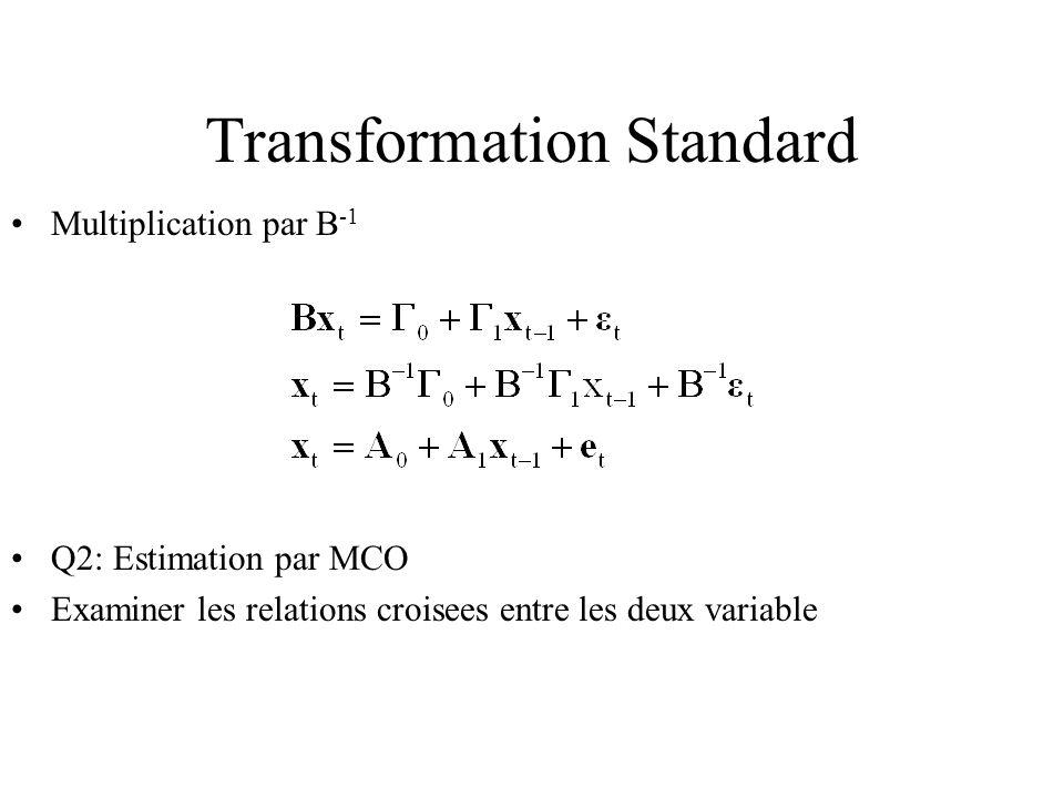 Eviews Equation 1 Equation 2
