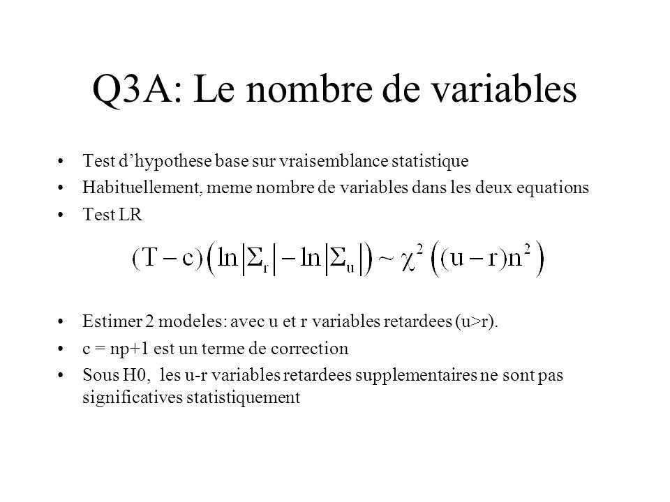 Q3A: Le nombre de variables Test dhypothese base sur vraisemblance statistique Habituellement, meme nombre de variables dans les deux equations Test LR Estimer 2 modeles: avec u et r variables retardees (u>r).