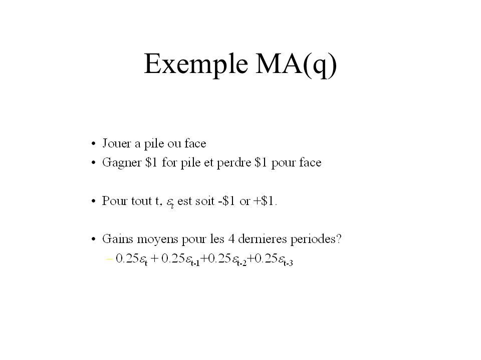 Exemple MA(q)