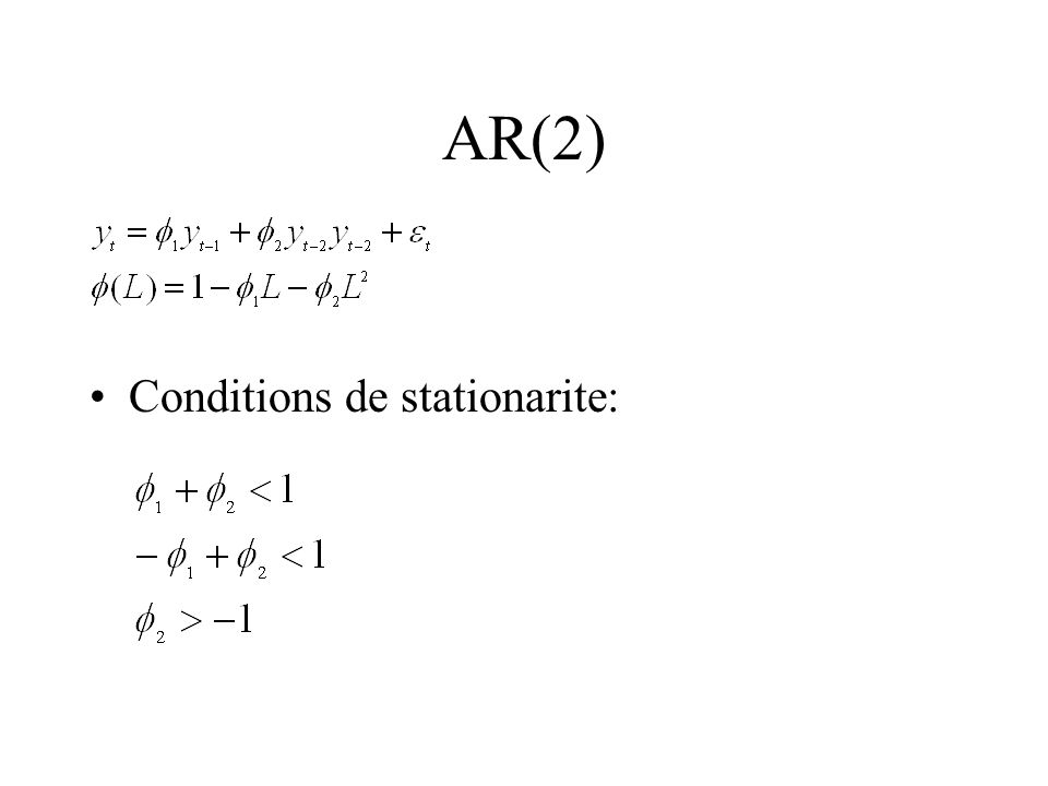 AR(2) Conditions de stationarite: