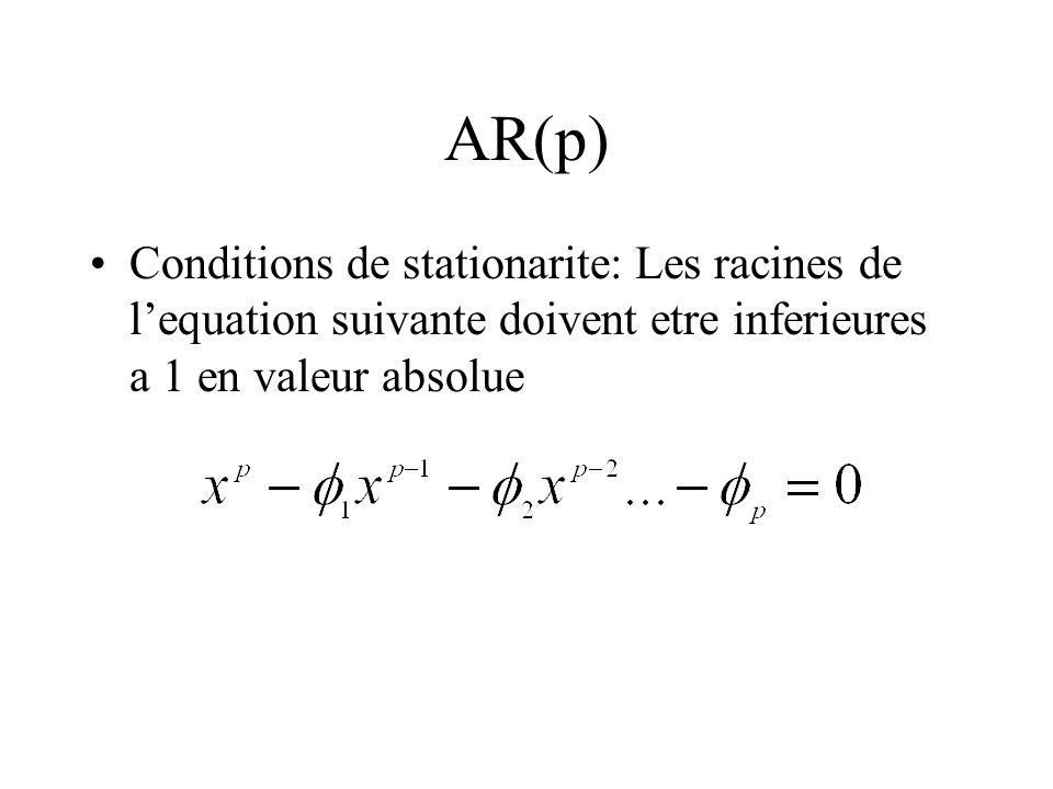 AR(p) Conditions de stationarite: Les racines de lequation suivante doivent etre inferieures a 1 en valeur absolue