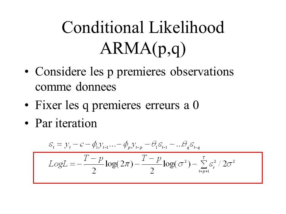 Conditional Likelihood ARMA(p,q) Considere les p premieres observations comme donnees Fixer les q premieres erreurs a 0 Par iteration