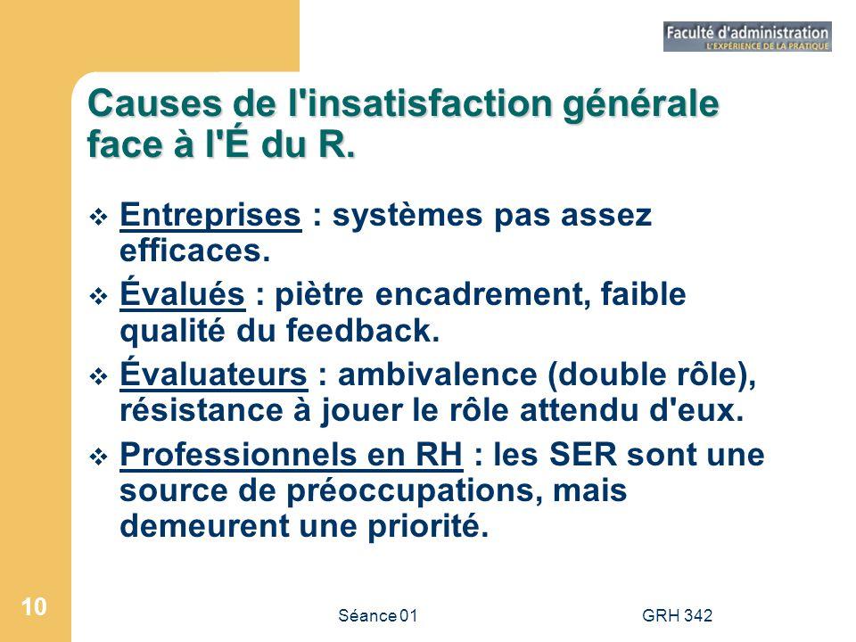 Séance 01GRH 342 10 Causes de l'insatisfaction générale face à l'É du R. Entreprises : systèmes pas assez efficaces. Évalués : piètre encadrement, fai
