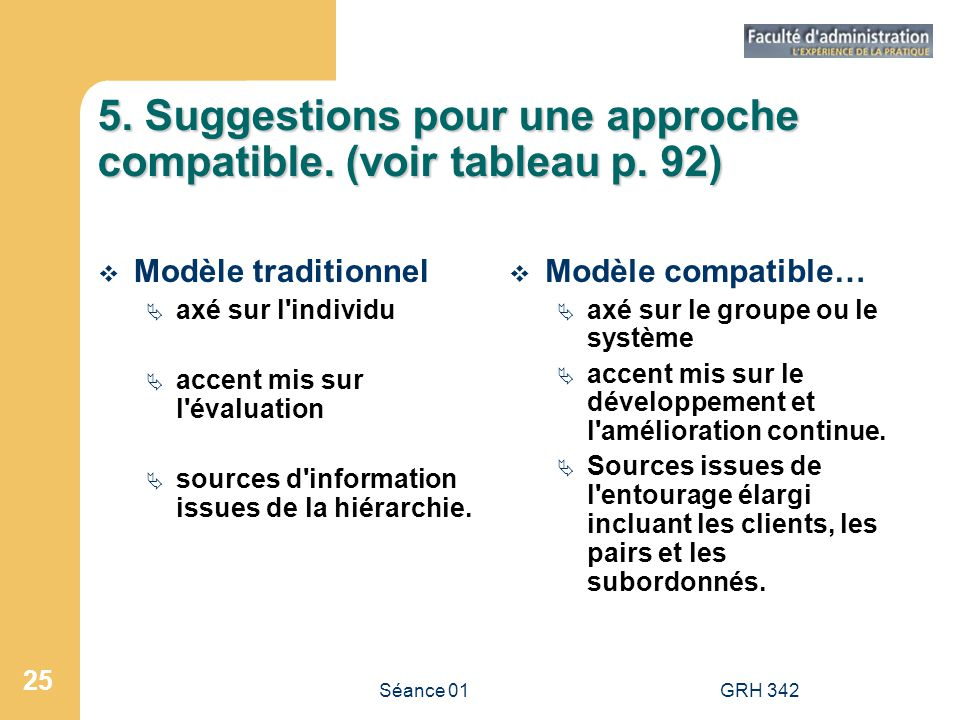 Séance 01GRH 342 25 5. Suggestions pour une approche compatible. (voir tableau p. 92) Modèle traditionnel axé sur l'individu accent mis sur l'évaluati