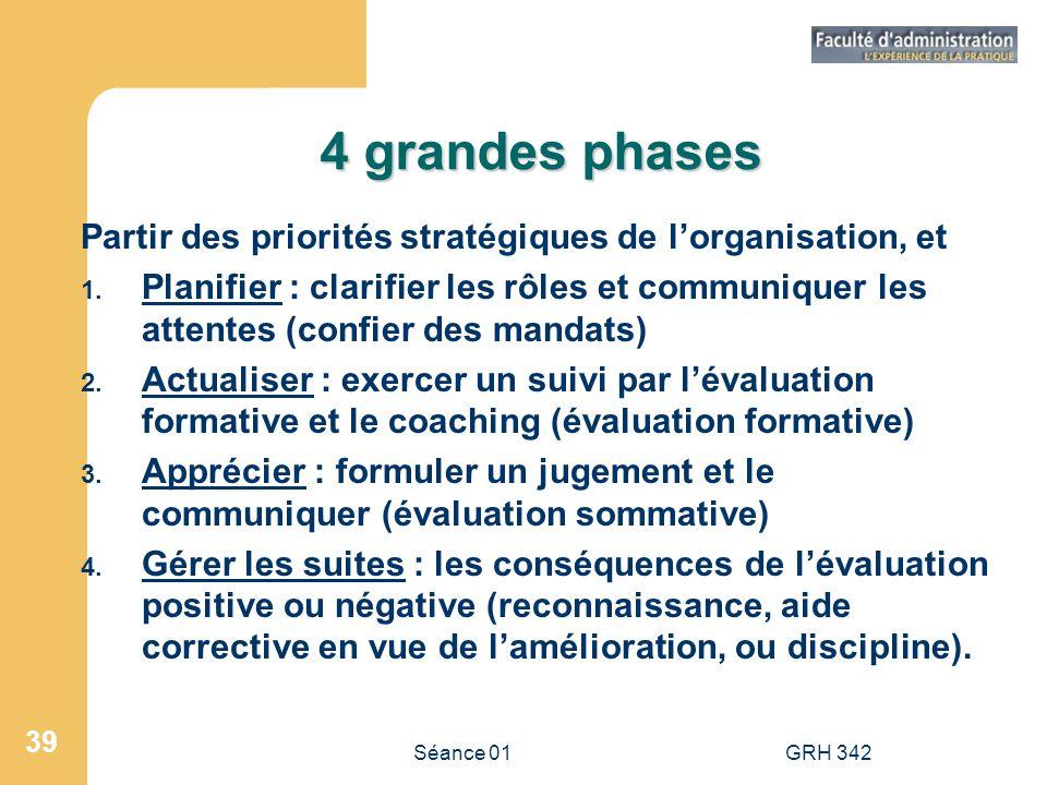 Séance 01GRH 342 39 4 grandes phases Partir des priorités stratégiques de lorganisation, et 1. Planifier : clarifier les rôles et communiquer les atte