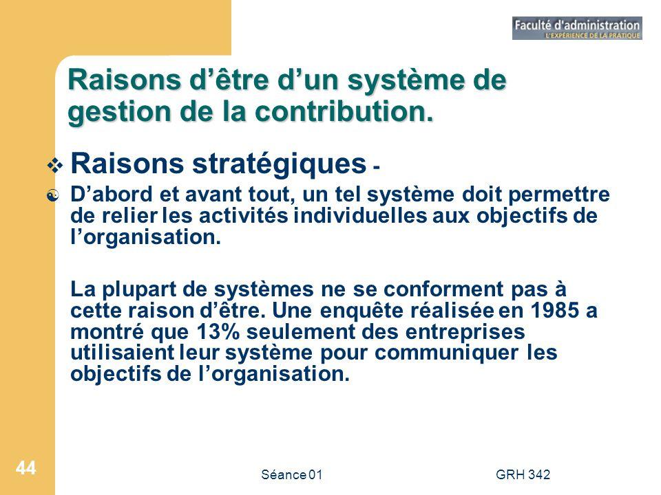 Séance 01GRH 342 44 Raisons dêtre dun système de gestion de la contribution. Raisons stratégiques - [ Dabord et avant tout, un tel système doit permet
