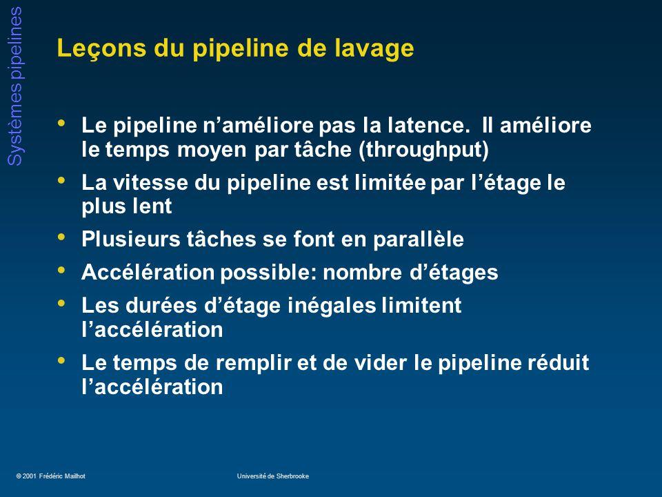 © 2001 Frédéric MailhotUniversité de Sherbrooke Systèmes pipelines Leçons du pipeline de lavage Le pipeline naméliore pas la latence.