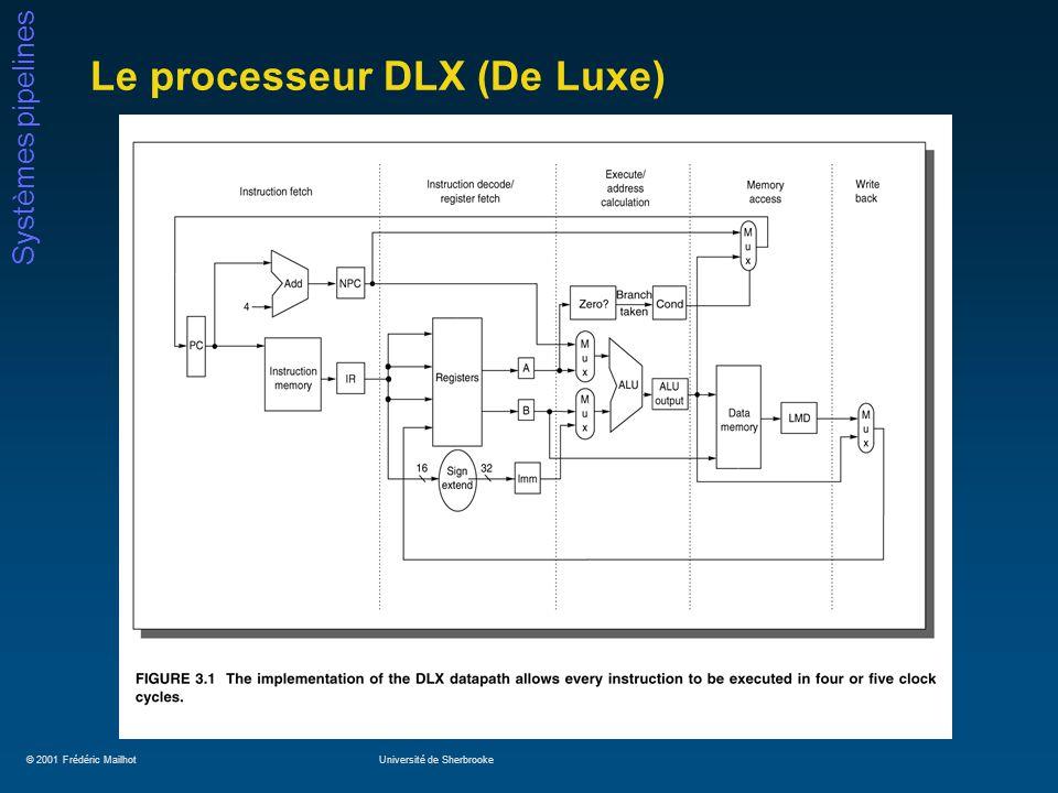 © 2001 Frédéric MailhotUniversité de Sherbrooke Systèmes pipelines Le processeur DLX (De Luxe)
