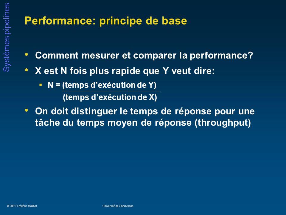 © 2001 Frédéric MailhotUniversité de Sherbrooke Systèmes pipelines Performance: principe de base Comment mesurer et comparer la performance.