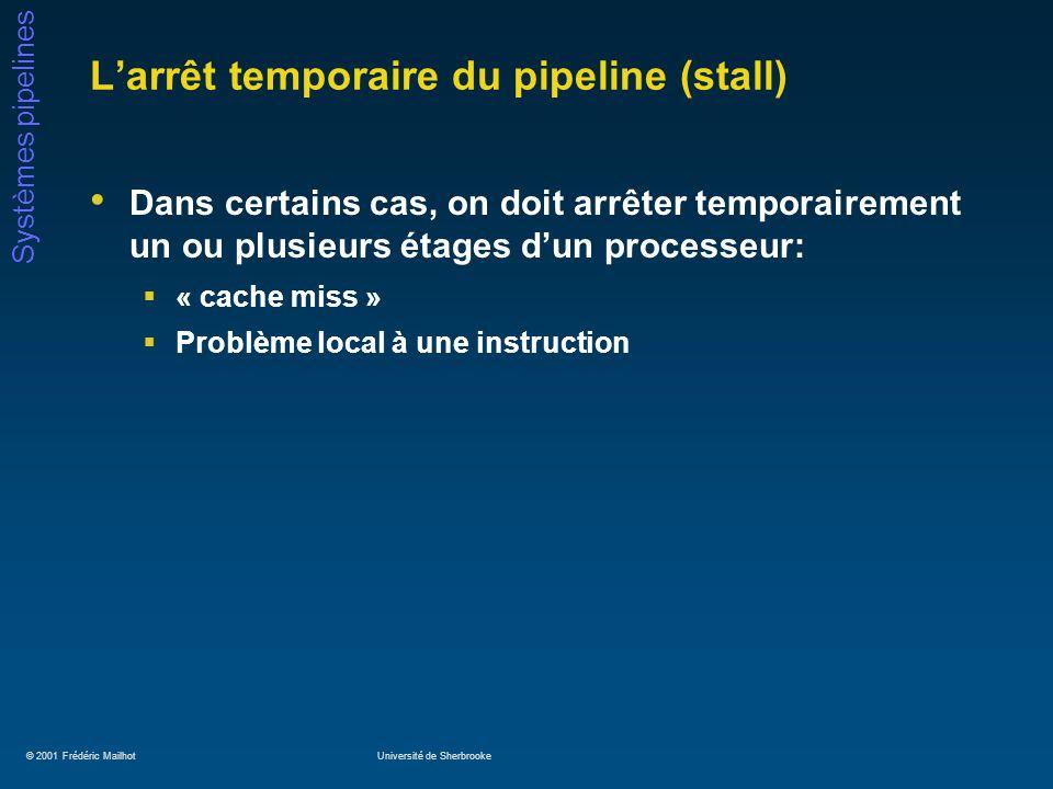 © 2001 Frédéric MailhotUniversité de Sherbrooke Systèmes pipelines Larrêt temporaire du pipeline (stall) Dans certains cas, on doit arrêter temporairement un ou plusieurs étages dun processeur: « cache miss » Problème local à une instruction