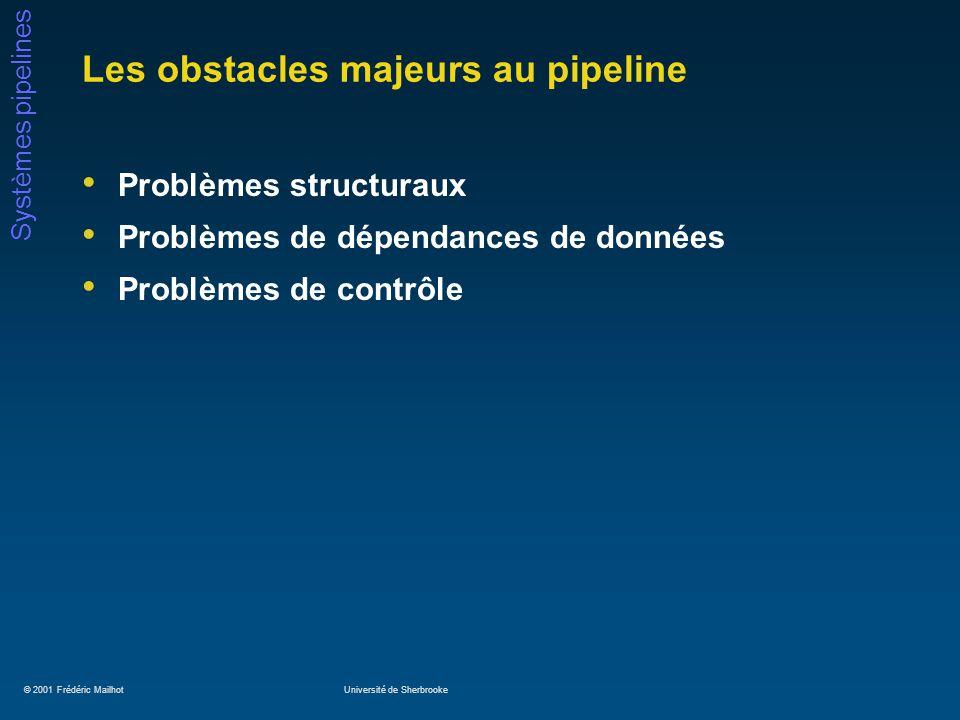 © 2001 Frédéric MailhotUniversité de Sherbrooke Systèmes pipelines Les obstacles majeurs au pipeline Problèmes structuraux Problèmes de dépendances de données Problèmes de contrôle