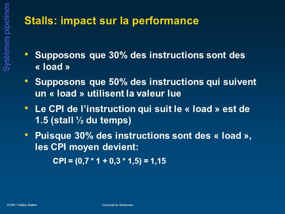 © 2001 Frédéric MailhotUniversité de Sherbrooke Systèmes pipelines Stalls: impact sur la performance Supposons que 30% des instructions sont des « load » Supposons que 50% des instructions qui suivent un « load » utilisent la valeur lue Le CPI de linstruction qui suit le « load » est de 1.5 (stall ½ du temps) Puisque 30% des instructions sont des « load », les CPI moyen devient: CPI = (0,7 * 1 + 0,3 * 1,5) = 1,15