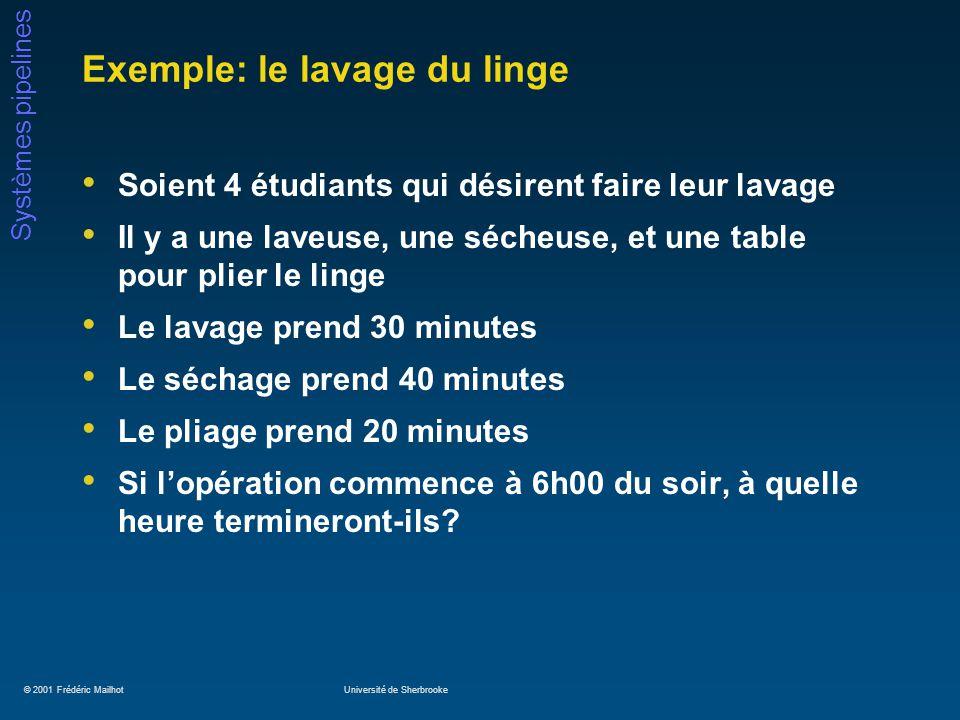 © 2001 Frédéric MailhotUniversité de Sherbrooke Systèmes pipelines Lavage du linge: 1ère itération L: 30 S: 40 P: 20 4 * (30 + 40 + 20) = 360 minutes On termine à minuit