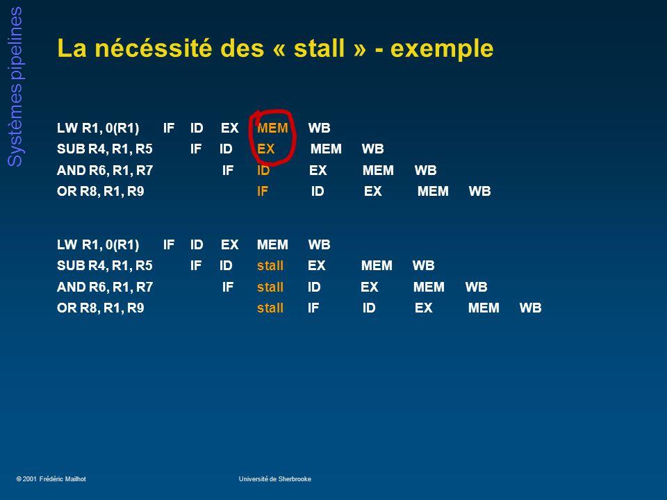 © 2001 Frédéric MailhotUniversité de Sherbrooke Systèmes pipelines La nécéssité des « stall » - exemple LWR1, 0(R1) IFID EXMEM WB SUB R4, R1, R5IF IDEX MEM WB AND R6, R1, R7 IFID EX MEM WB OR R8, R1, R9IF ID EX MEM WB LWR1, 0(R1) IFID EXMEM WB SUB R4, R1, R5IF IDstall EX MEM WB AND R6, R1, R7 IFstall ID EX MEM WB OR R8, R1, R9stall IF ID EX MEM WB