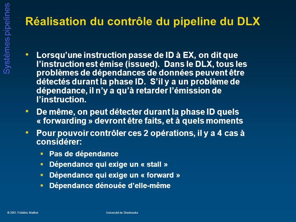 © 2001 Frédéric MailhotUniversité de Sherbrooke Systèmes pipelines Réalisation du contrôle du pipeline du DLX Lorsquune instruction passe de ID à EX, on dit que linstruction est émise (issued).
