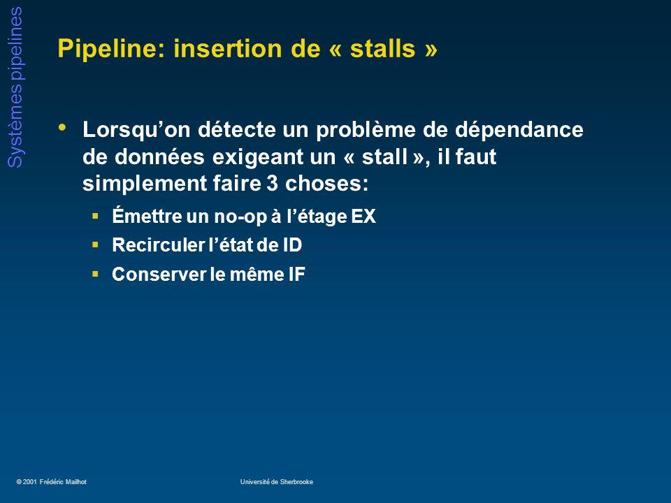 © 2001 Frédéric MailhotUniversité de Sherbrooke Systèmes pipelines Pipeline: insertion de « stalls » Lorsquon détecte un problème de dépendance de données exigeant un « stall », il faut simplement faire 3 choses: Émettre un no-op à létage EX Recirculer létat de ID Conserver le même IF