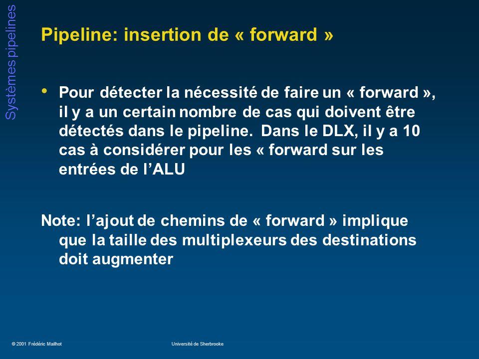 © 2001 Frédéric MailhotUniversité de Sherbrooke Systèmes pipelines Pipeline: insertion de « forward » Pour détecter la nécessité de faire un « forward », il y a un certain nombre de cas qui doivent être détectés dans le pipeline.