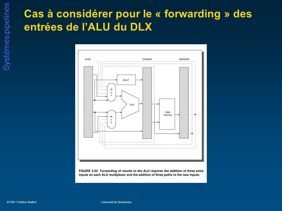 © 2001 Frédéric MailhotUniversité de Sherbrooke Systèmes pipelines Cas à considérer pour le « forwarding » des entrées de lALU du DLX