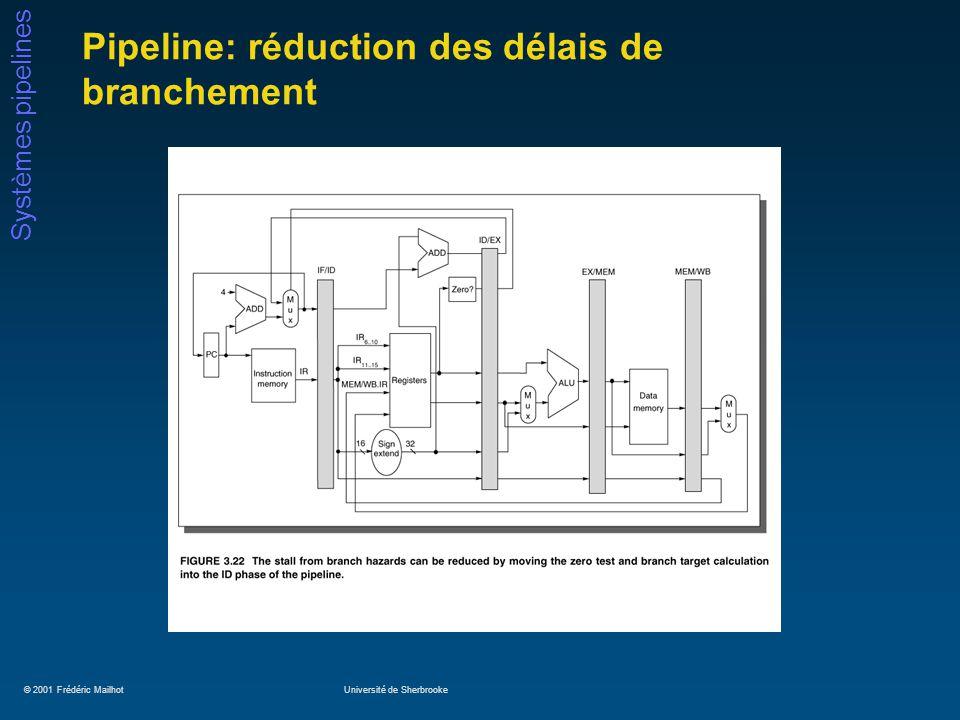 © 2001 Frédéric MailhotUniversité de Sherbrooke Systèmes pipelines Pipeline: réduction des délais de branchement