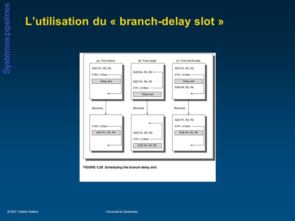 © 2001 Frédéric MailhotUniversité de Sherbrooke Systèmes pipelines Lutilisation du « branch-delay slot »
